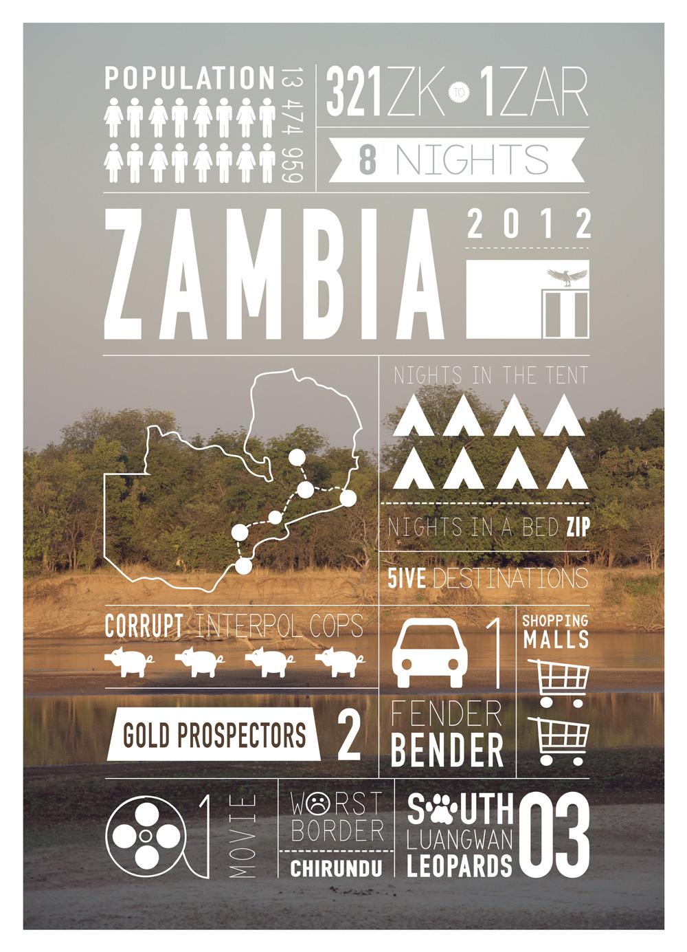 4.ZAMBIA