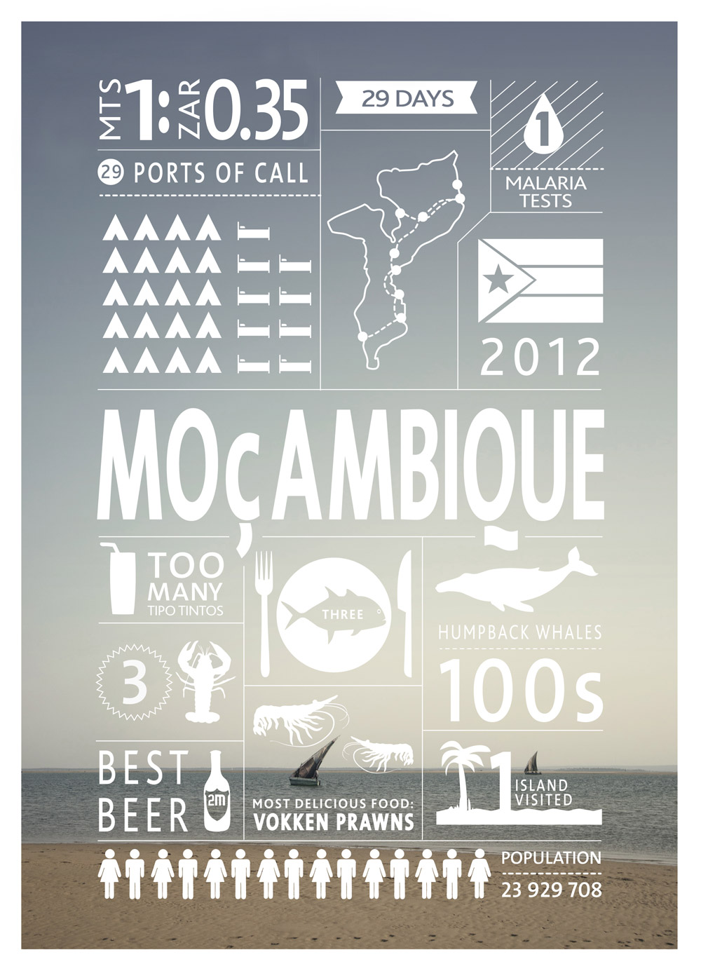 MOZAMBIQUE-UPDATE
